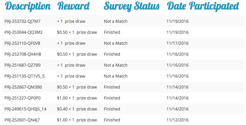 Take free iPoll surveys for money