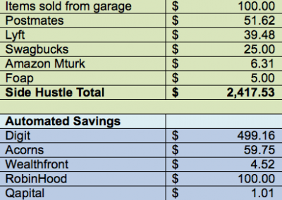 """November """"Hustle & Save"""" Monthly Financial Summary"""