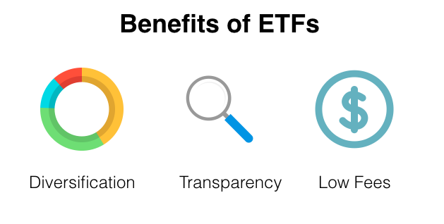 Benefits of ETFs
